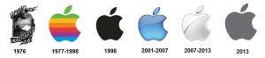 سیر تحول لوگو اپل