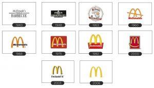 تمام لوگو های مک دونالد