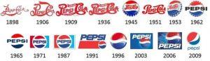 تکامل لوگو پپسی در طول تاریخ